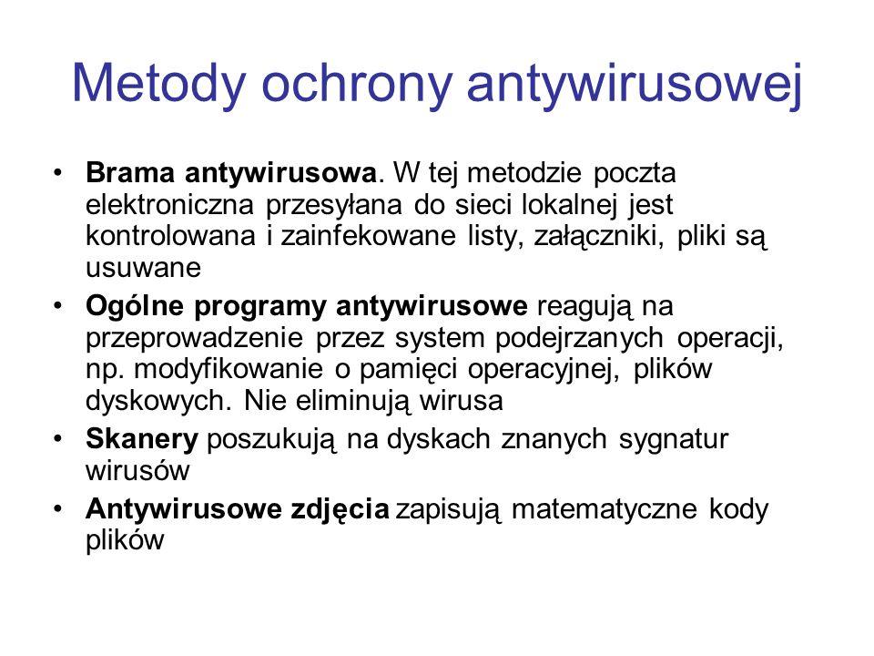 Metody ochrony antywirusowej
