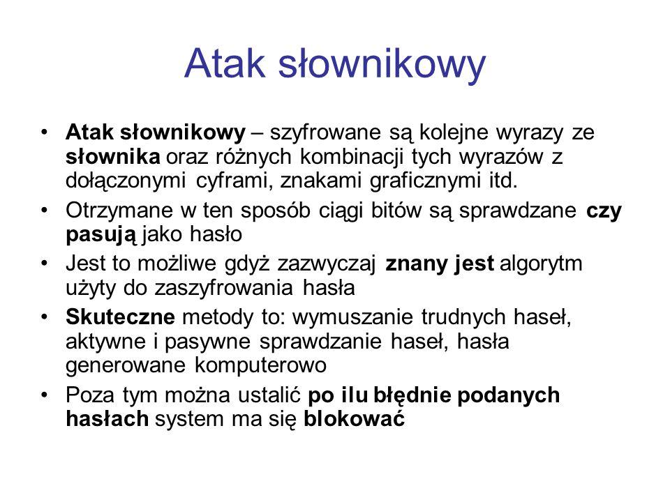 Atak słownikowy