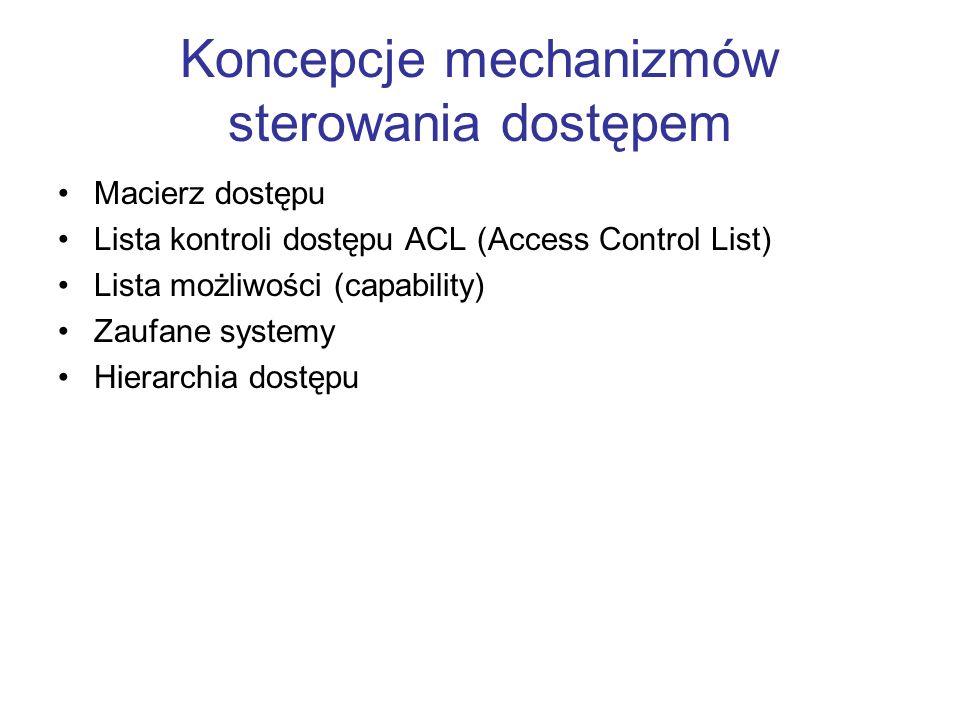 Koncepcje mechanizmów sterowania dostępem