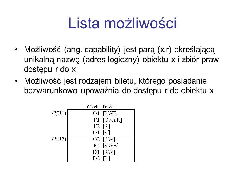 Lista możliwości Możliwość (ang. capability) jest parą (x,r) określającą unikalną nazwę (adres logiczny) obiektu x i zbiór praw dostępu r do x.