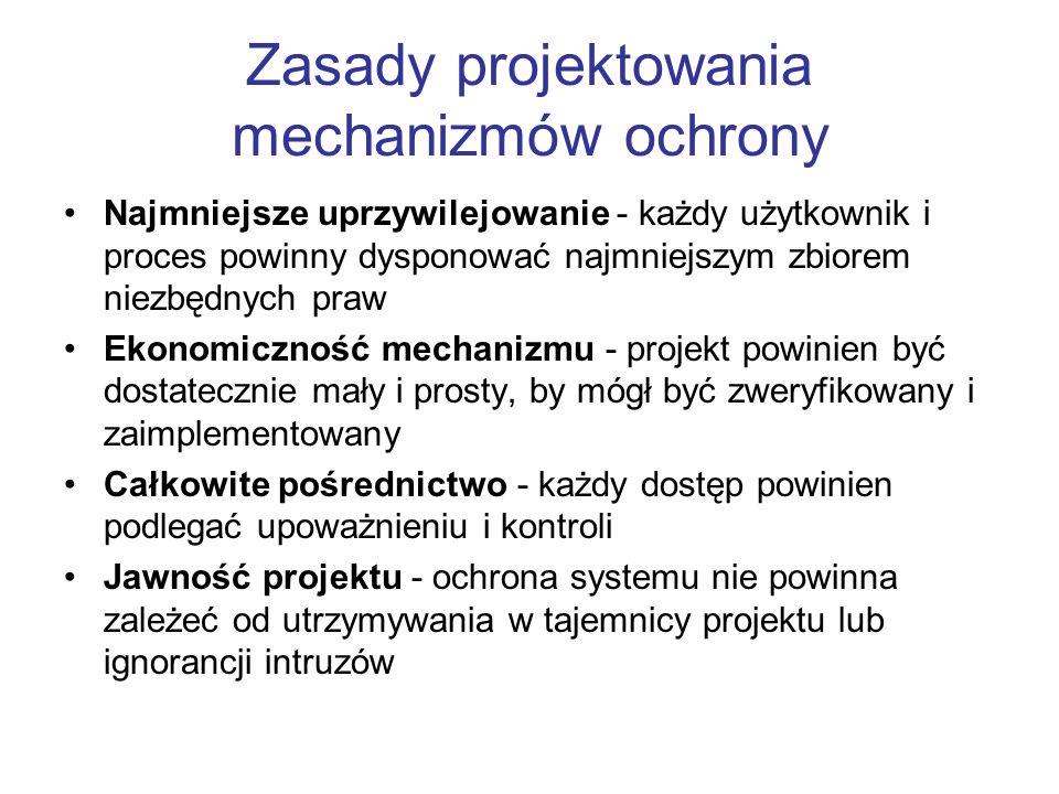 Zasady projektowania mechanizmów ochrony