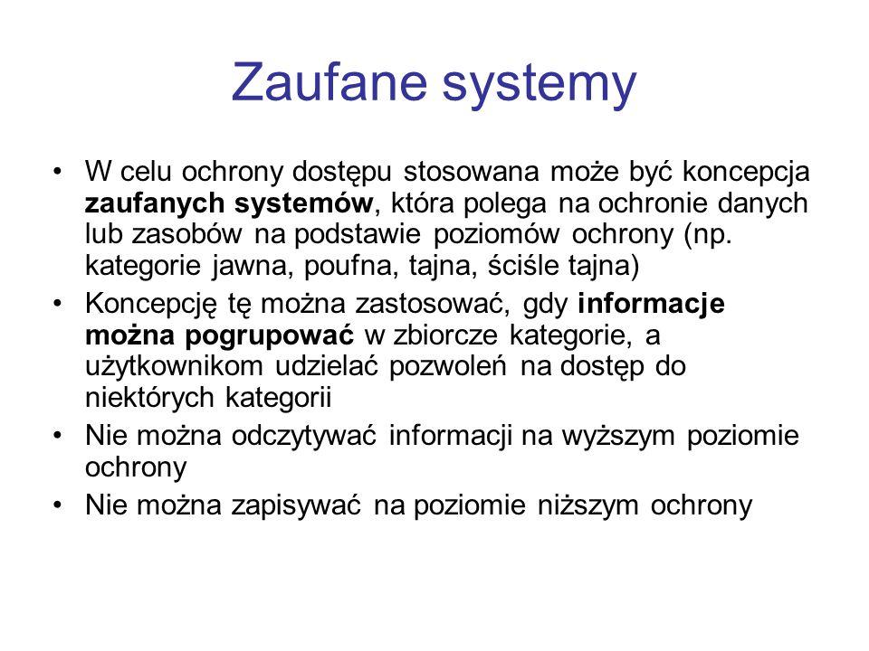 Zaufane systemy