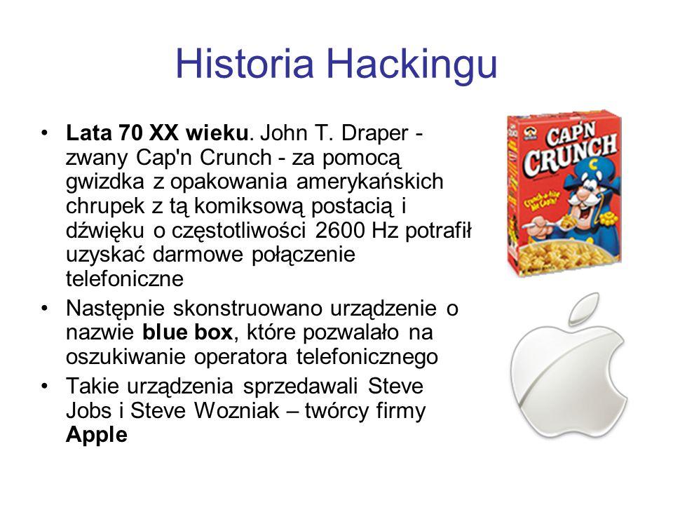 Historia Hackingu