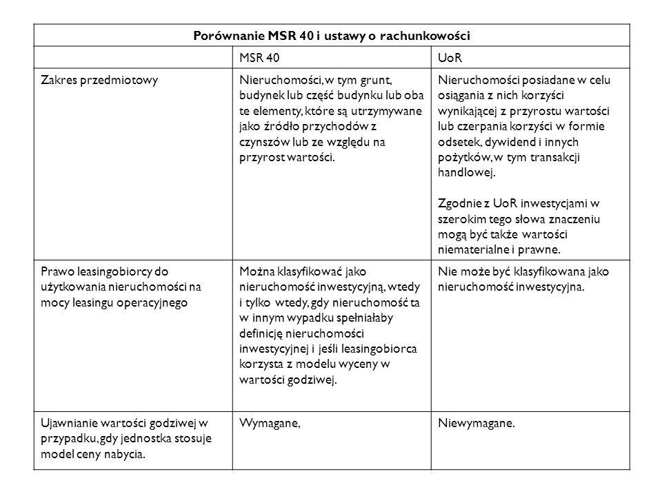 Porównanie MSR 40 i ustawy o rachunkowości