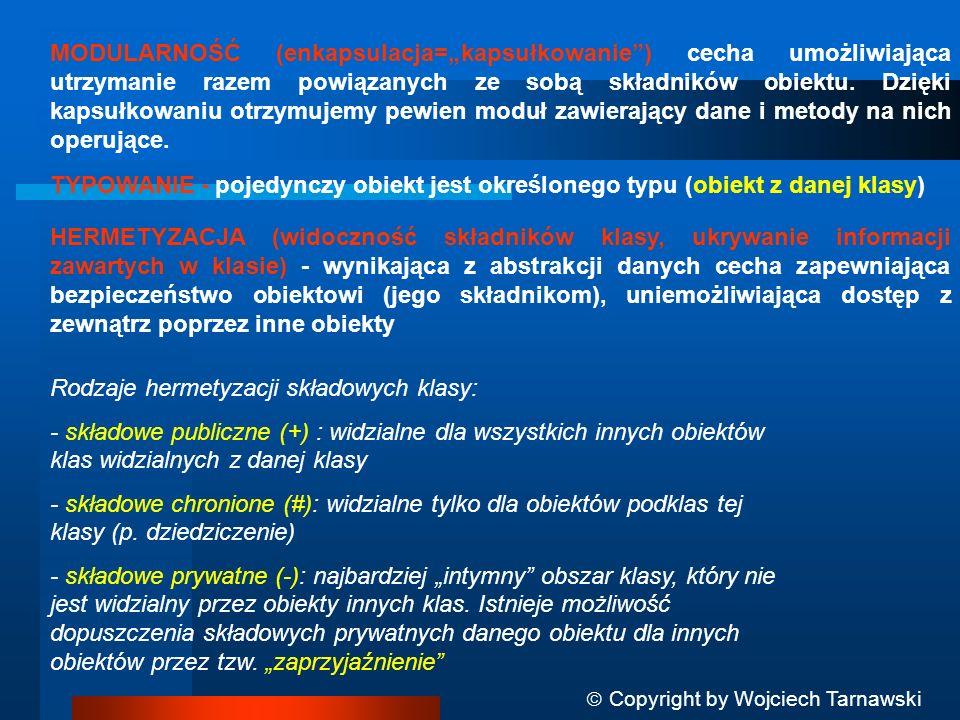 Rodzaje hermetyzacji składowych klasy: