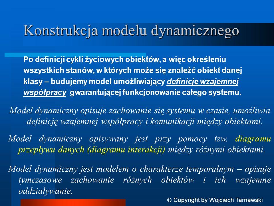 Konstrukcja modelu dynamicznego