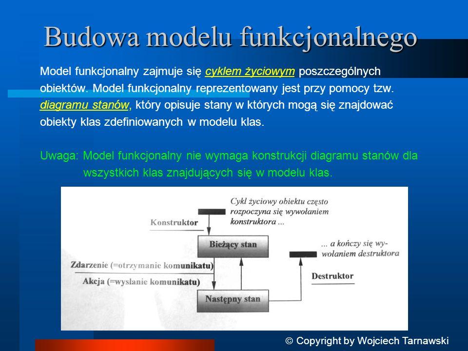 Budowa modelu funkcjonalnego