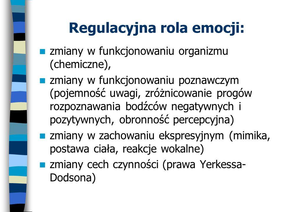 Regulacyjna rola emocji: