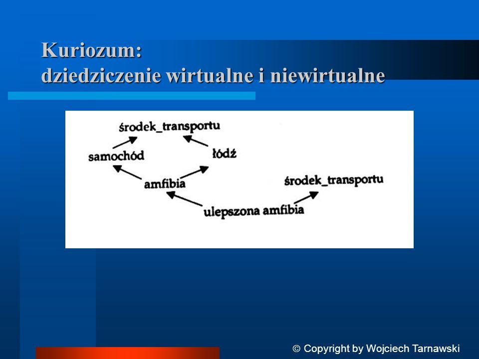 Kuriozum: dziedziczenie wirtualne i niewirtualne