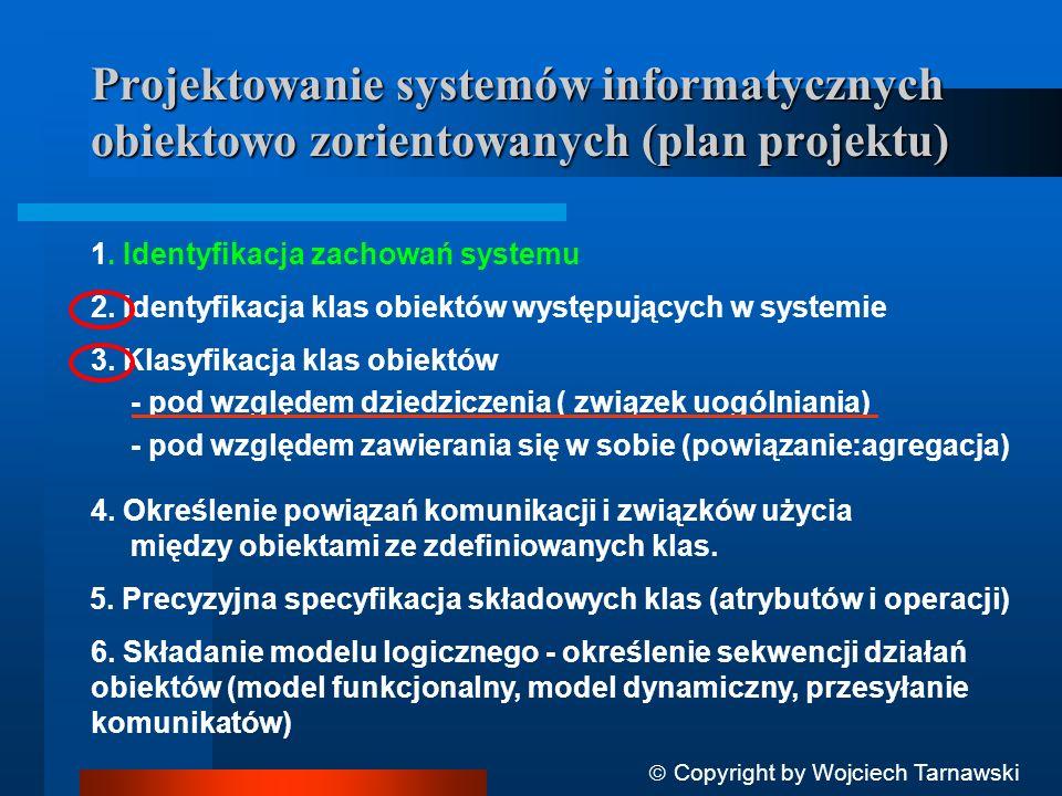 Projektowanie systemów informatycznych obiektowo zorientowanych (plan projektu)