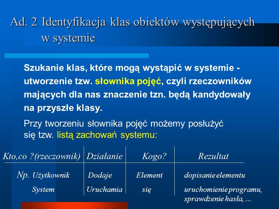 Ad. 2 Identyfikacja klas obiektów występujących w systemie