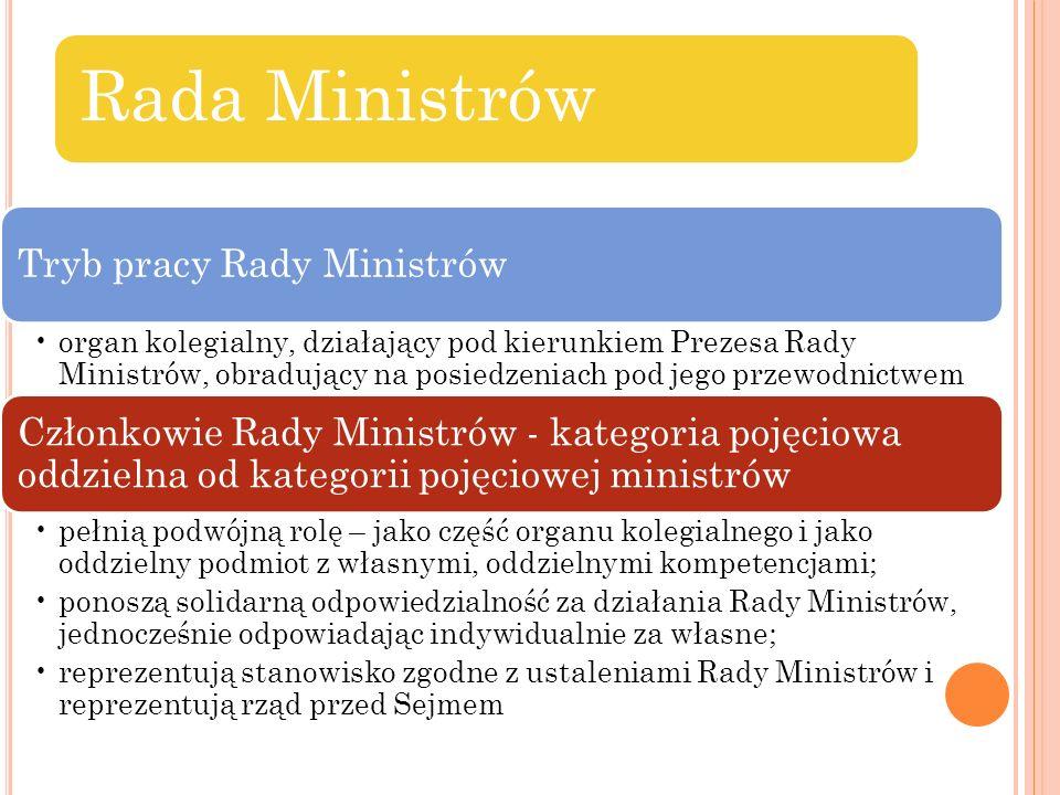 Rada Ministrów Tryb pracy Rady Ministrów.