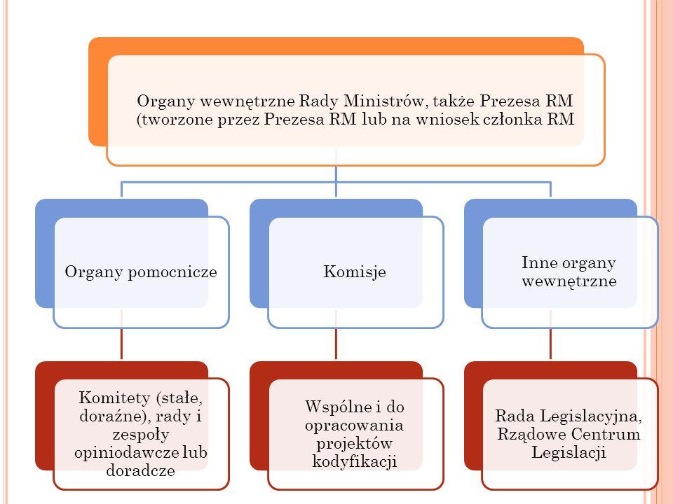 Komitety (stałe, doraźne), rady i zespoły opiniodawcze lub doradcze