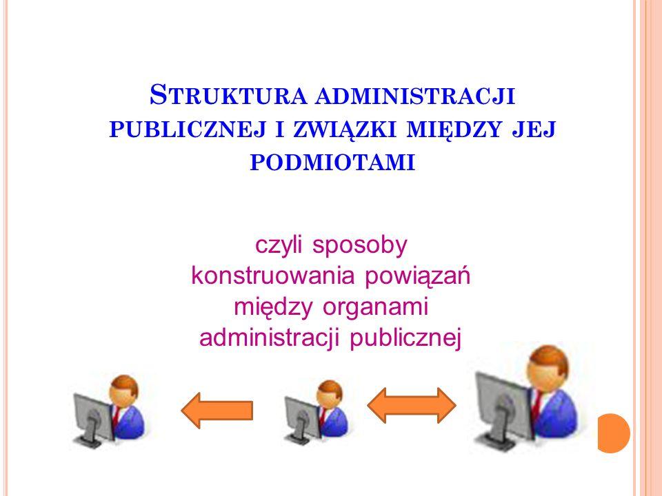 Struktura administracji publicznej i związki między jej podmiotami