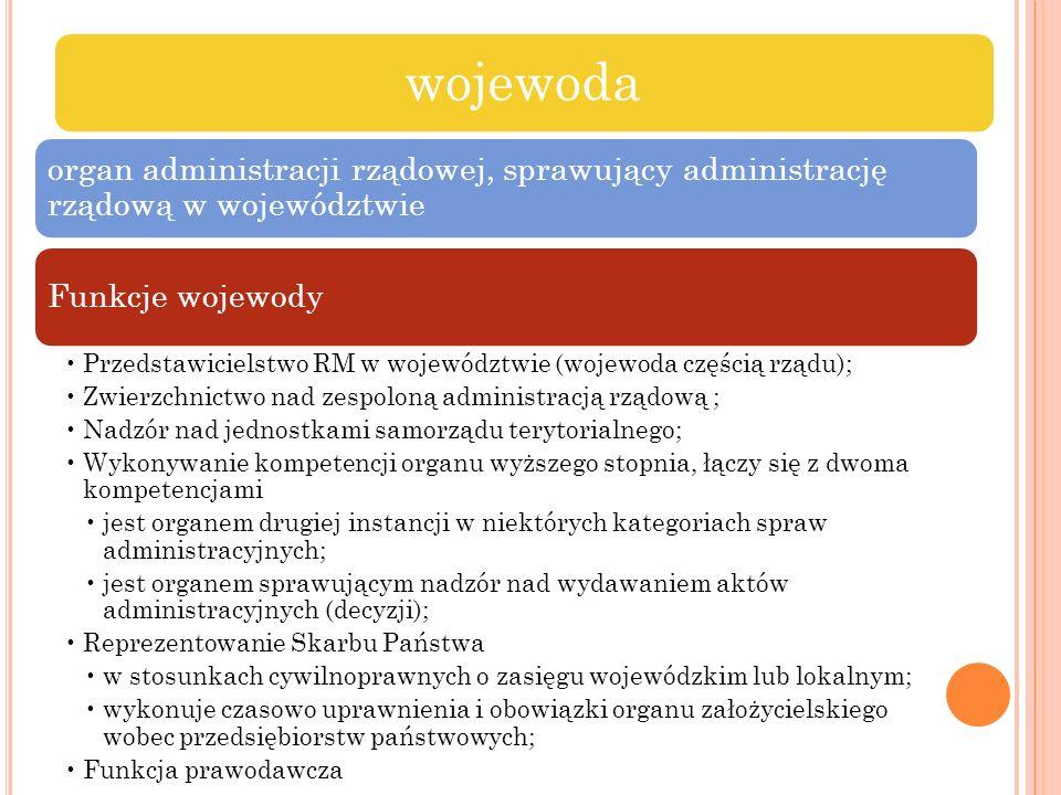 wojewoda organ administracji rządowej, sprawujący administrację rządową w województwie. Funkcje wojewody.