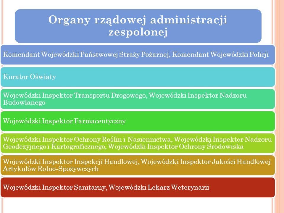 Organy rządowej administracji zespolonej