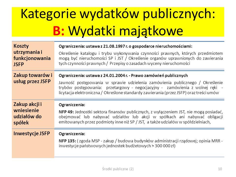Kategorie wydatków publicznych: B: Wydatki majątkowe