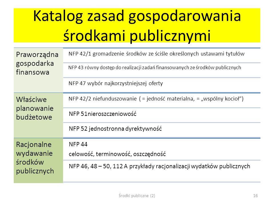 Katalog zasad gospodarowania środkami publicznymi