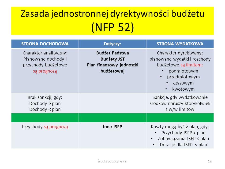 Zasada jednostronnej dyrektywności budżetu (NFP 52)