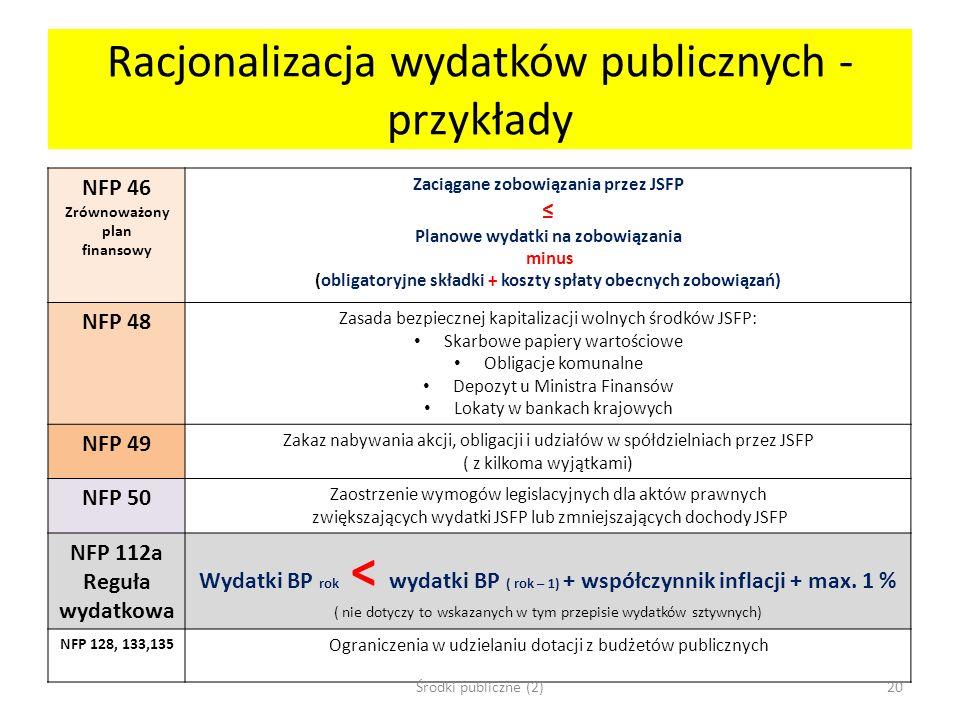 Racjonalizacja wydatków publicznych - przykłady