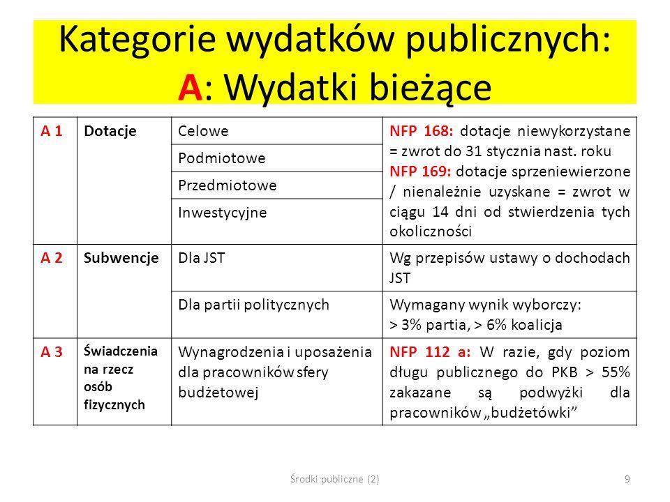 Kategorie wydatków publicznych: A: Wydatki bieżące