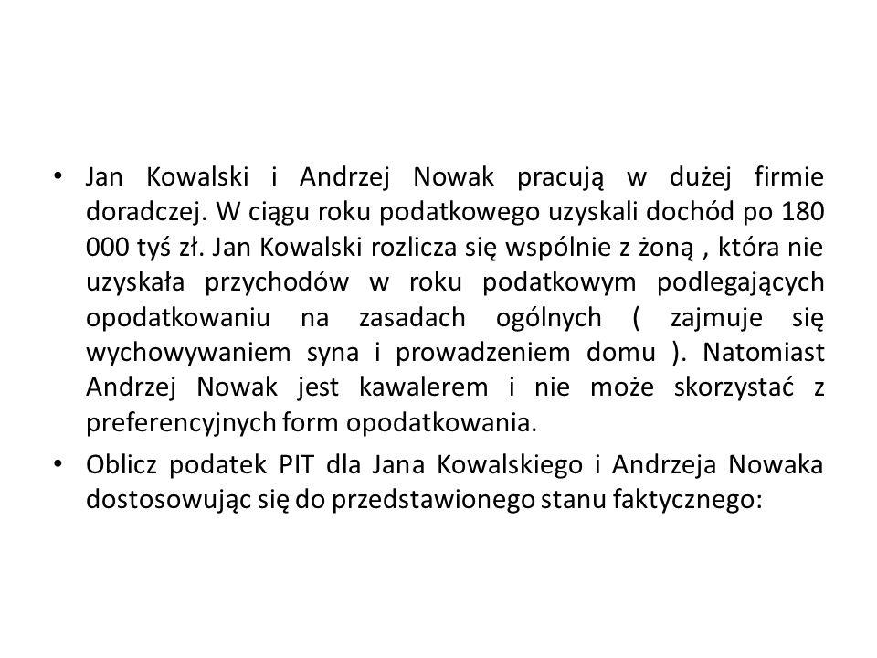 Jan Kowalski i Andrzej Nowak pracują w dużej firmie doradczej
