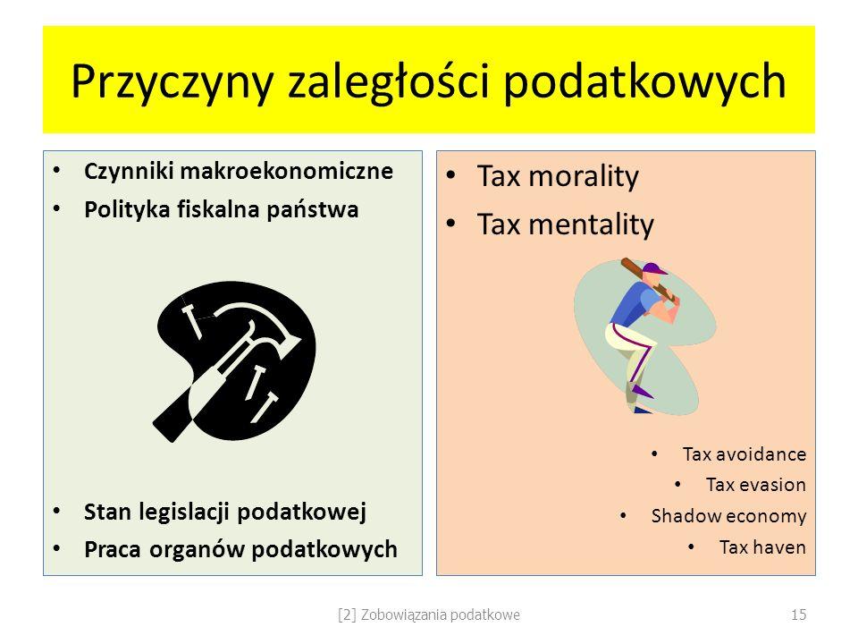 Przyczyny zaległości podatkowych