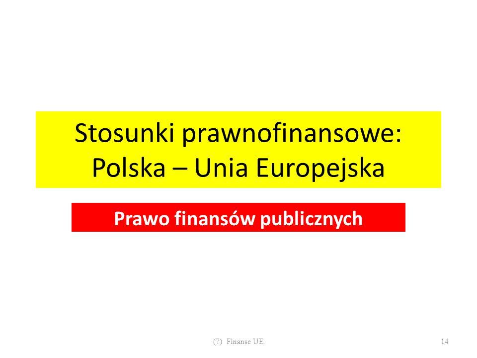 Stosunki prawnofinansowe: Polska – Unia Europejska