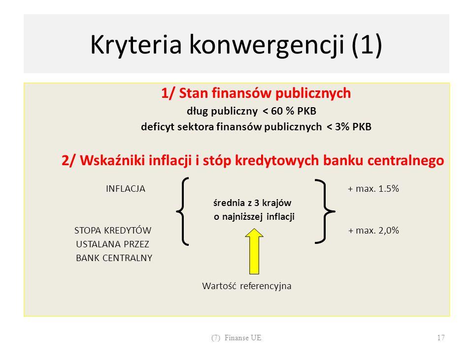 Kryteria konwergencji (1)
