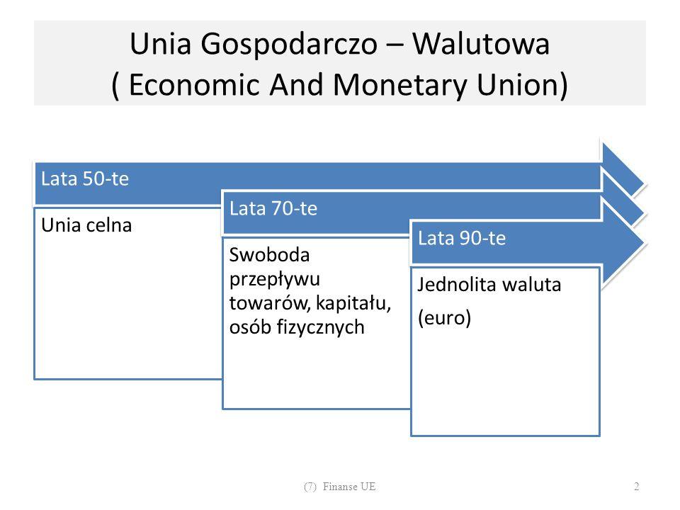 Unia Gospodarczo – Walutowa ( Economic And Monetary Union)