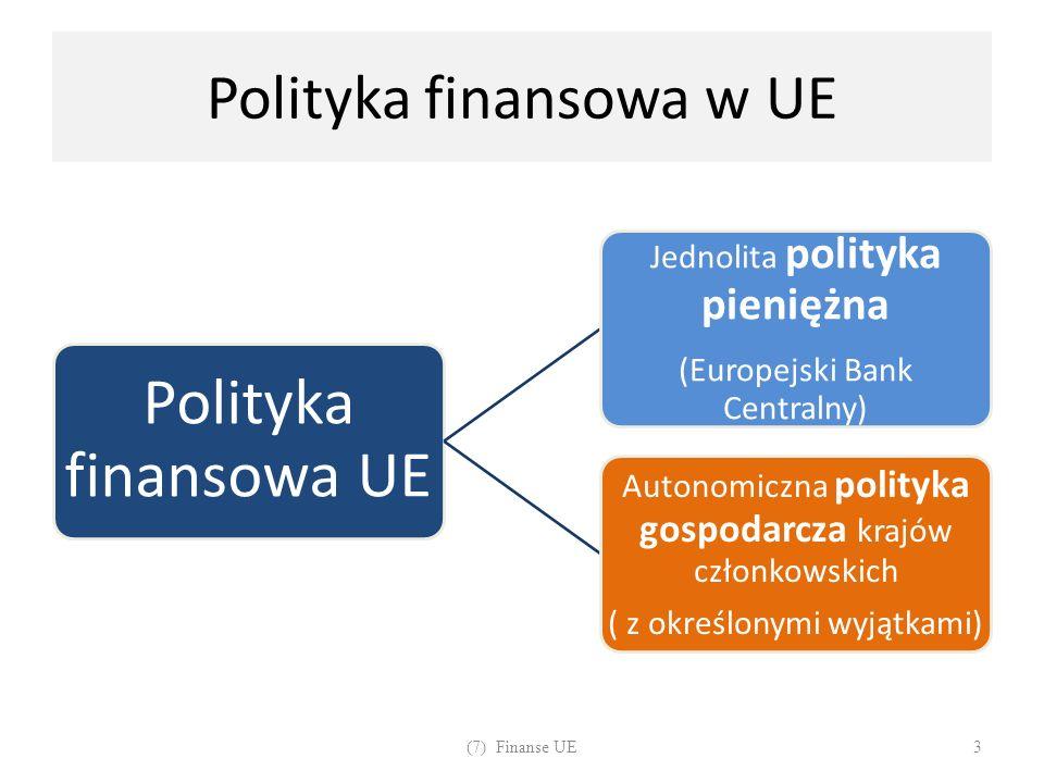 Polityka finansowa w UE