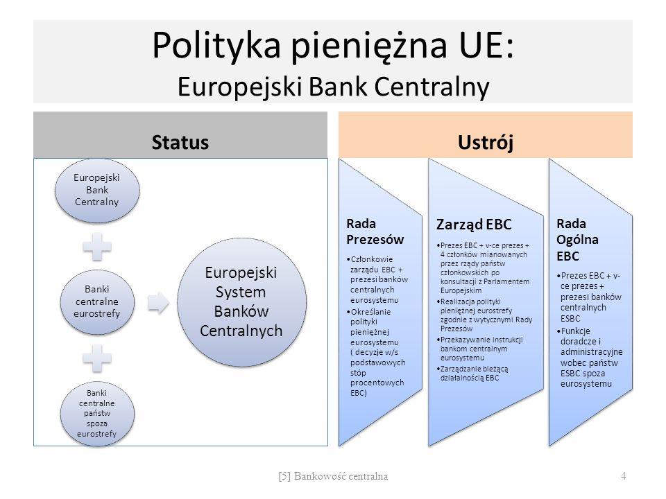 Polityka pieniężna UE: Europejski Bank Centralny
