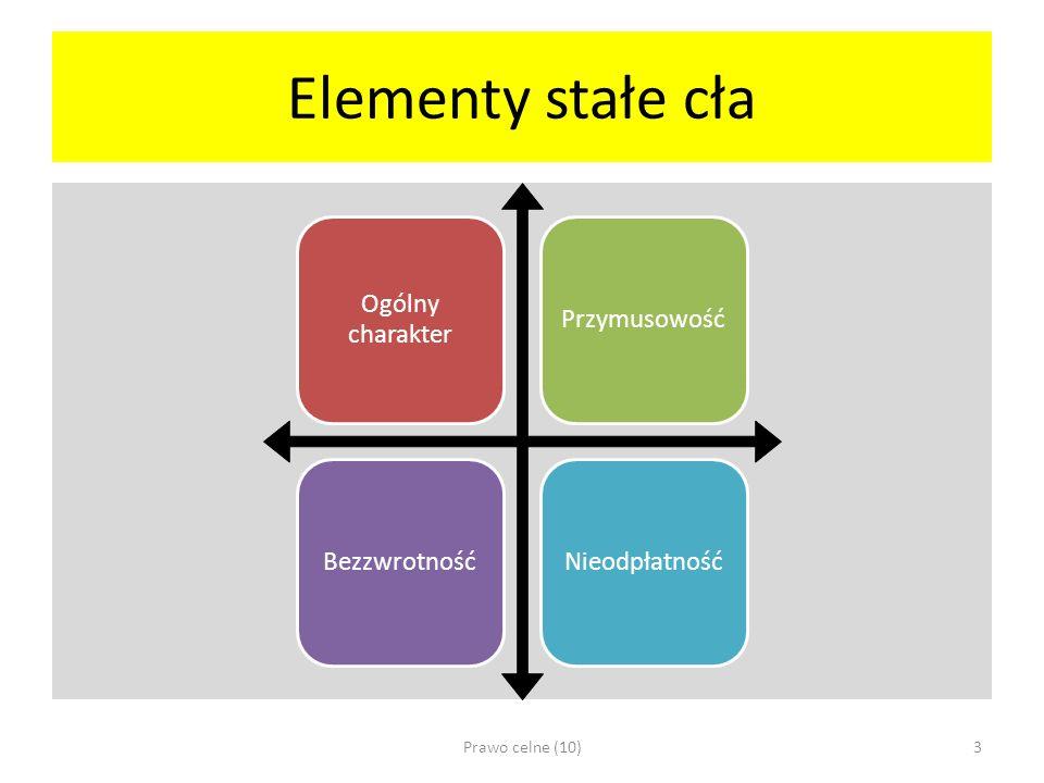 Elementy stałe cła Ogólny charakter Przymusowość Bezzwrotność