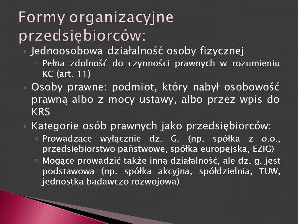 Formy organizacyjne przedsiębiorców: