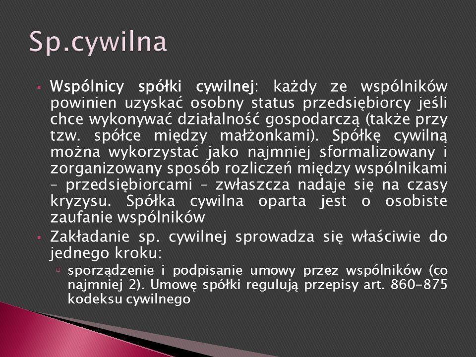 Sp.cywilna
