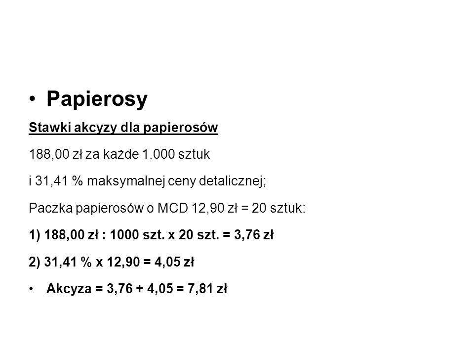 Papierosy Stawki akcyzy dla papierosów 188,00 zł za każde 1.000 sztuk