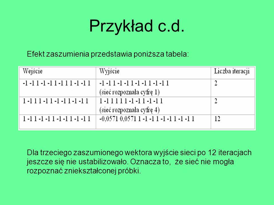 Przykład c.d. Efekt zaszumienia przedstawia poniższa tabela: