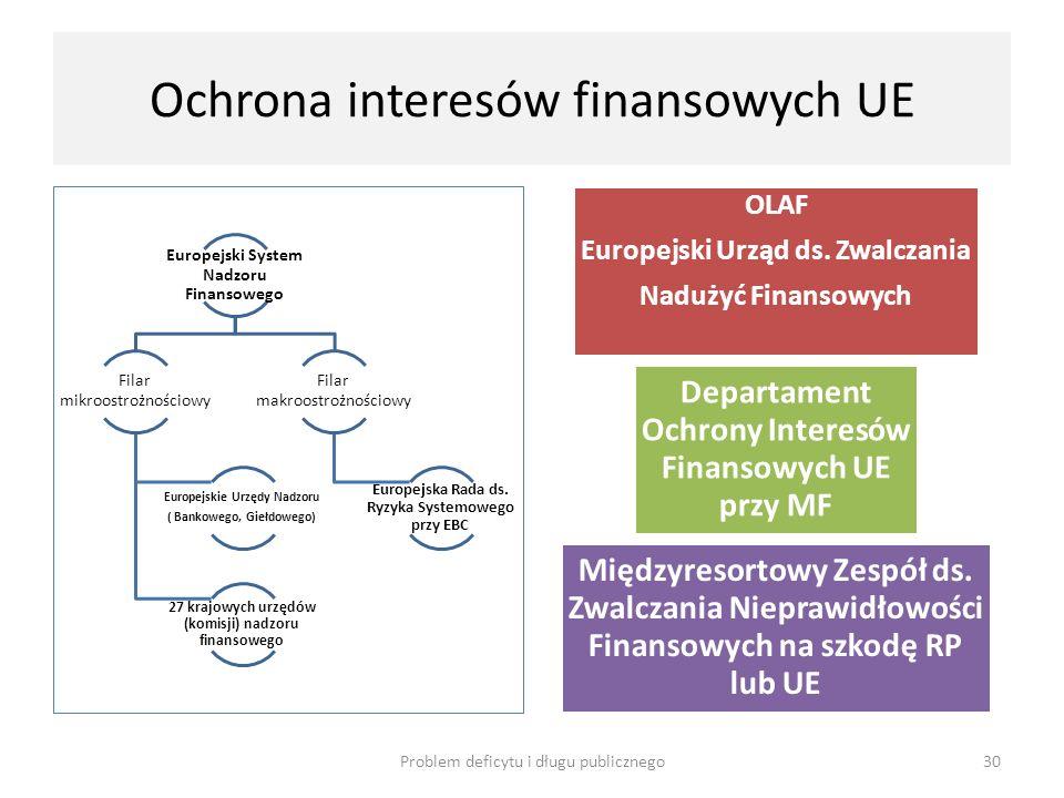 Ochrona interesów finansowych UE