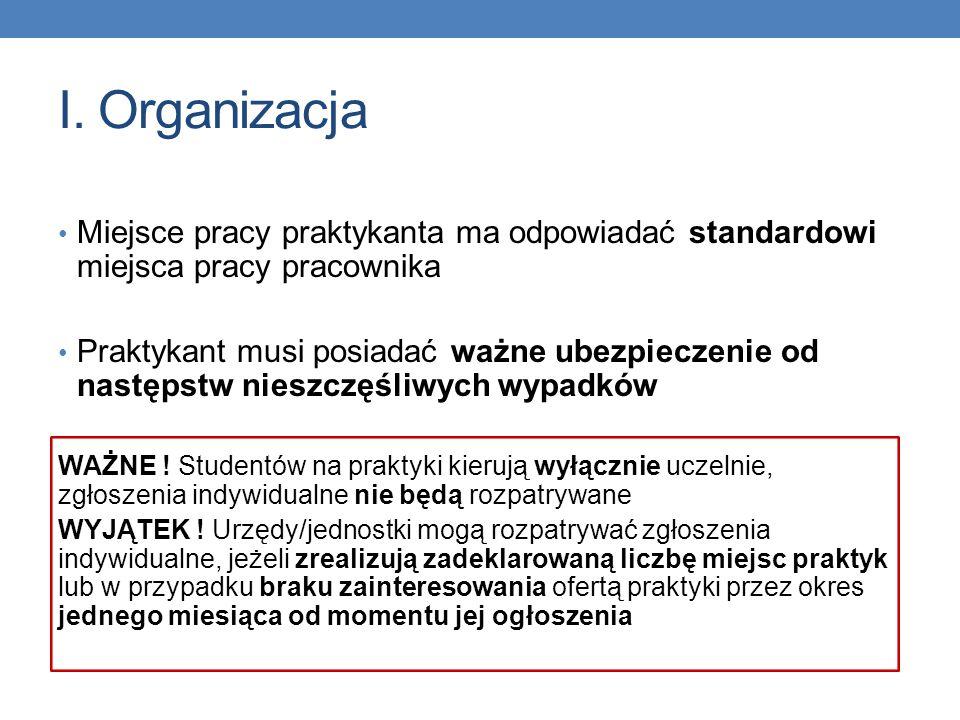 I. Organizacja Miejsce pracy praktykanta ma odpowiadać standardowi miejsca pracy pracownika.
