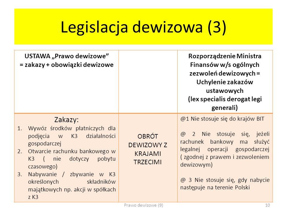 Legislacja dewizowa (3)
