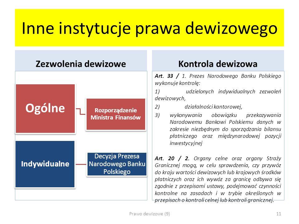 Inne instytucje prawa dewizowego