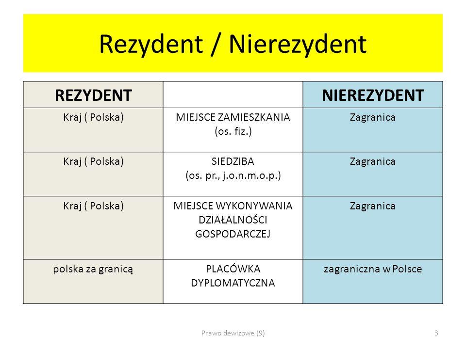 Rezydent / Nierezydent