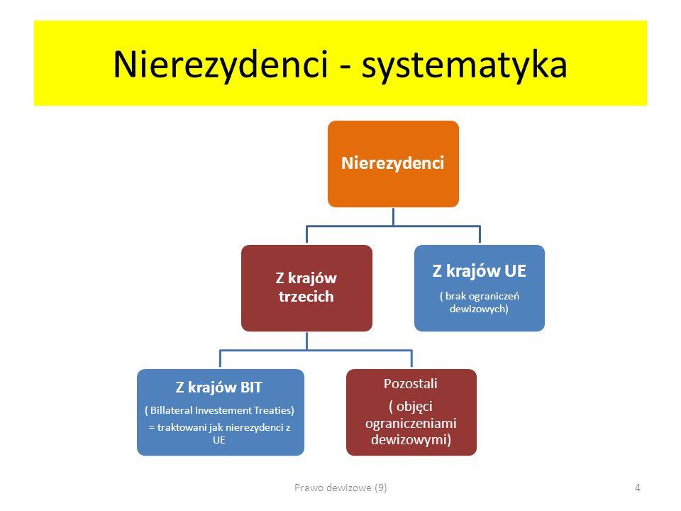 Nierezydenci - systematyka