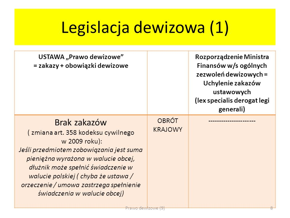 Legislacja dewizowa (1)