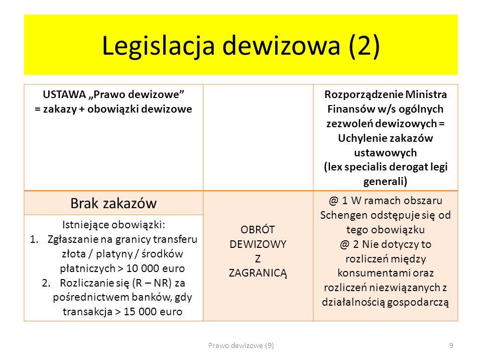 Legislacja dewizowa (2)