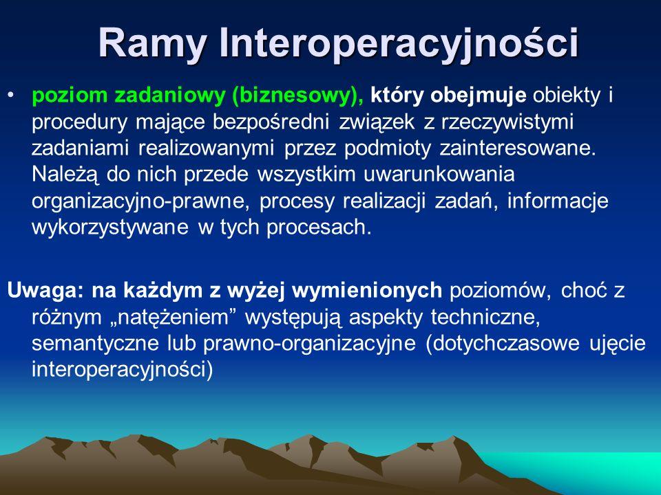 Ramy Interoperacyjności
