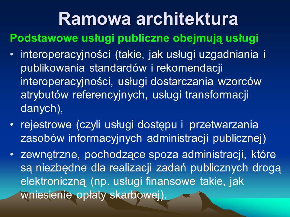 Ramowa architektura Podstawowe usługi publiczne obejmują usługi