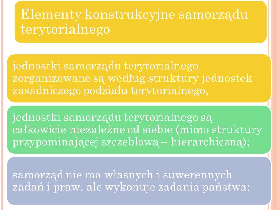 Elementy konstrukcyjne samorządu terytorialnego