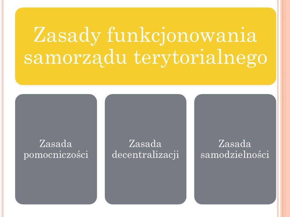 Zasady funkcjonowania samorządu terytorialnego Zasada pomocniczości