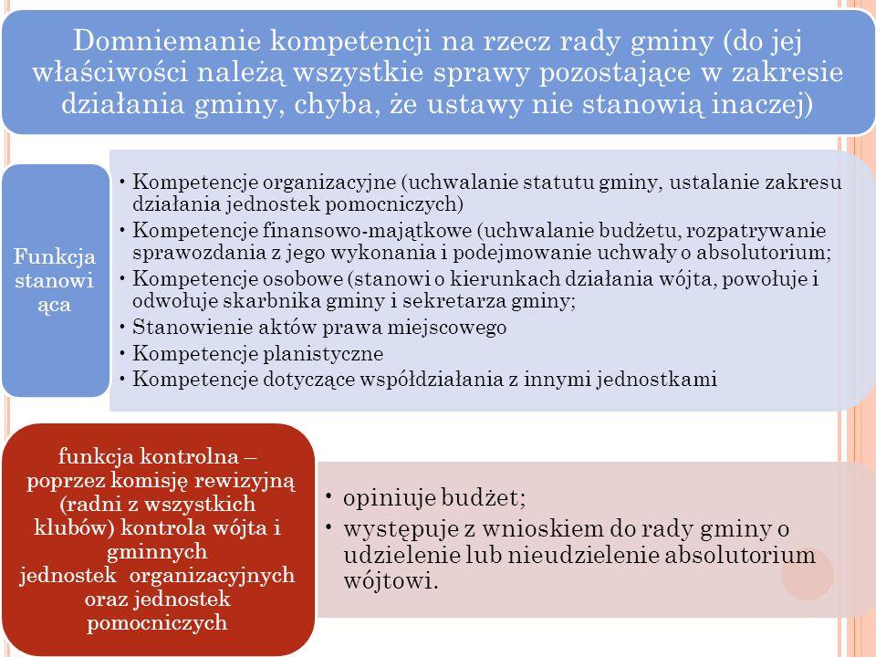 Domniemanie kompetencji na rzecz rady gminy (do jej właściwości należą wszystkie sprawy pozostające w zakresie działania gminy, chyba, że ustawy nie stanowią inaczej)